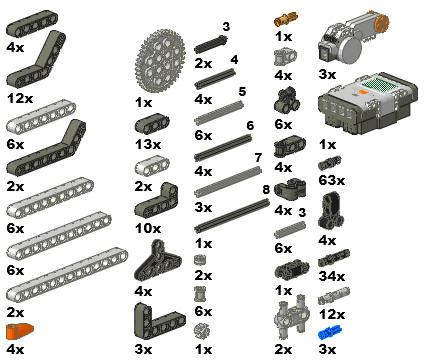 Nxt-parts