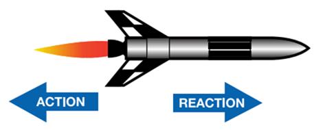 Rocket newtons laws